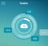 foobotafter