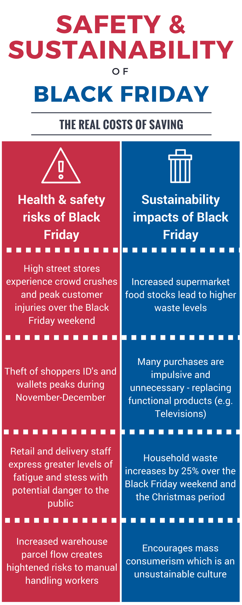 black friday safety and sustainability infographic