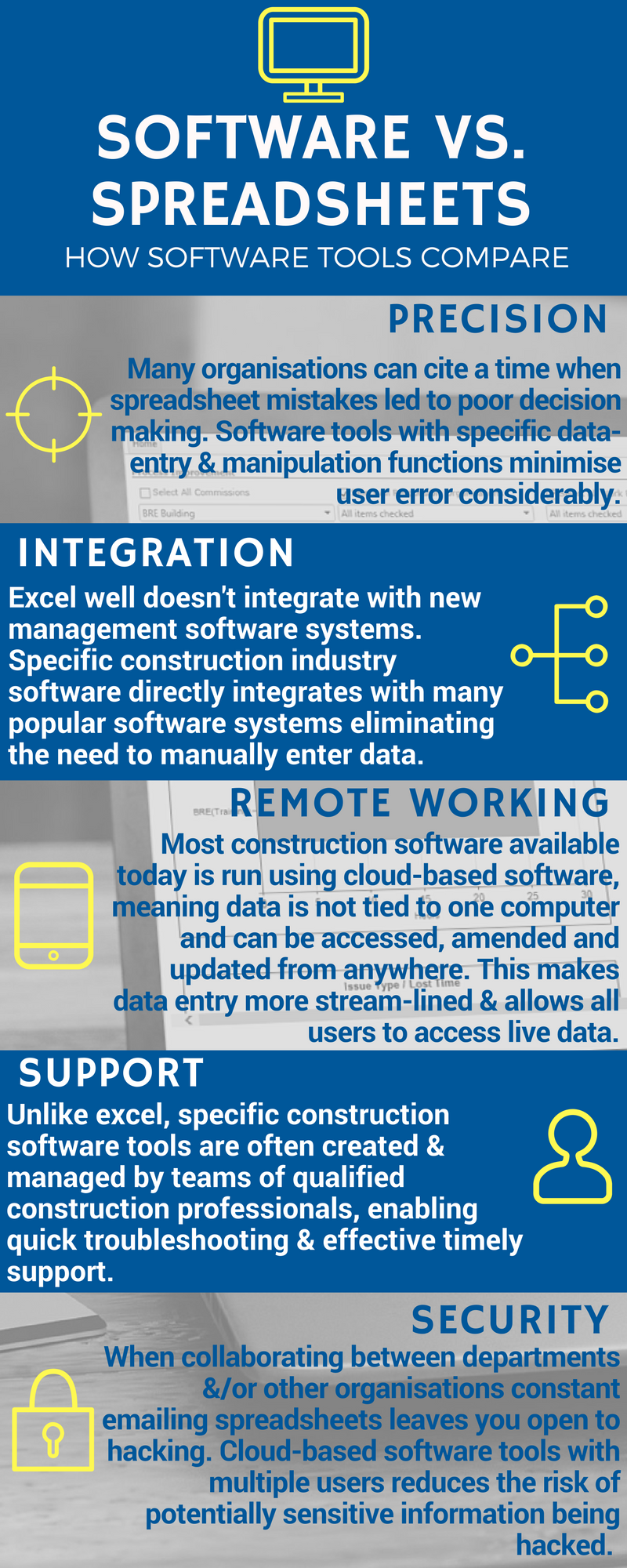Software vs spreadsheet infographic